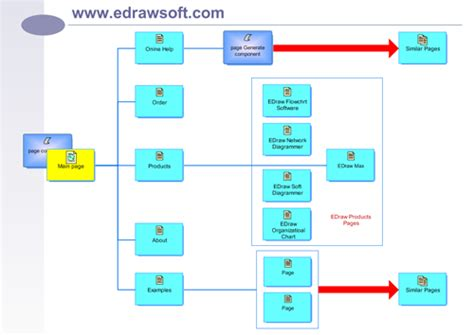 make a web diagram web diagram software create conceptual website diagram