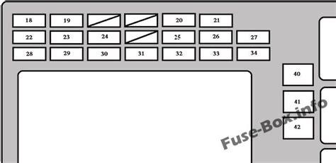 Fuse Box Diagram Gt Toyota Matrix E130 2003 2008