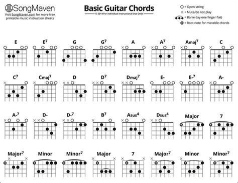 guitar basic tutorial basic guitar chords chart for beginners pdf google