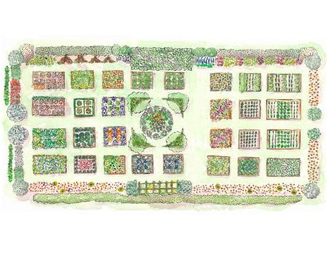 Layout Of Kitchen Garden Plan A Kitchen Garden