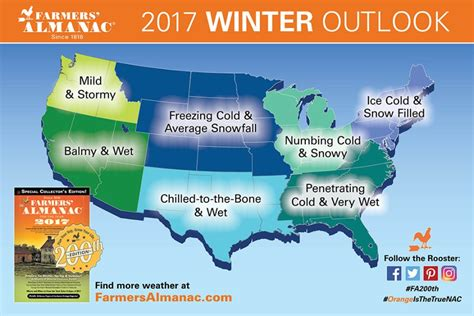 farmers almanac florida rough winter in store for much of the u s growing produce