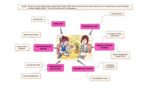 contoh karangan bahasa inggeris simple television bride contoh karangan bahasa inggeris spm contoh ole