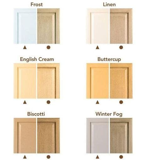 rustoleum cabinet transformations light kit colors 10 images about kitchen design on rustoleum