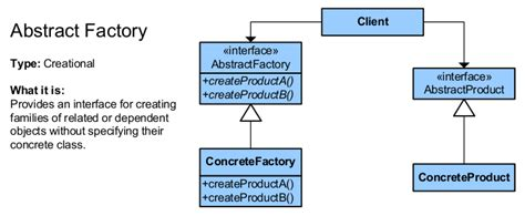 factory pattern software engineering design patterns