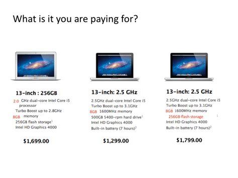 mac ram price macbook air iterative path
