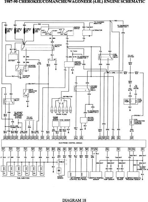 Jeep Transmission Wiring Diagram In 97 Wrangler - Wiring