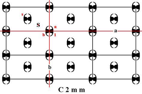 turing pattern generator 3 d crystals xxiii