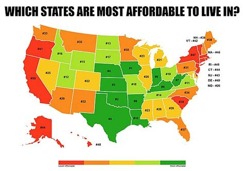 least expensive place to live in usa new york is one of the least affordable states to live in