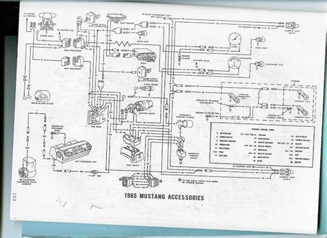 wiring diagram for 1965 mustang get free image about