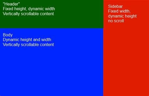 div layout header html css and div with header and body with scrollable