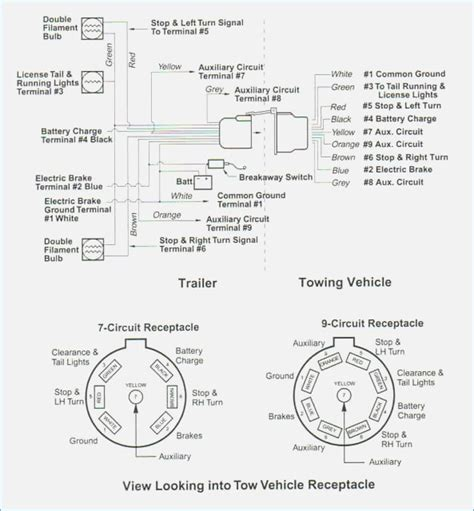 2002 gmc trailer wiring diagram various information and pictures about the diagram trailer wiring diagram for 2002 gmc gmc schematic symbols diagram