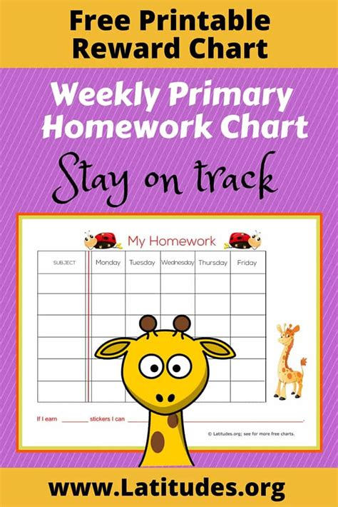 chore list printable going to try this to be more organized about