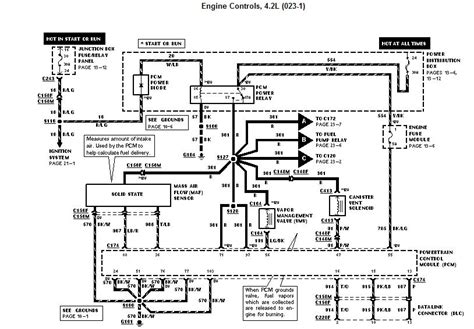 i find an engine wiring diagram for a 1998 ford f 150 4 2