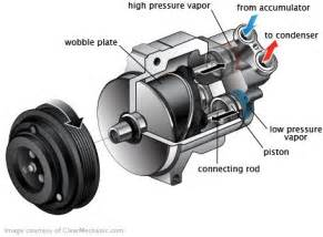 Electric Car Ac Compressor 17 Best Ideas About Ac Compressor On Auto