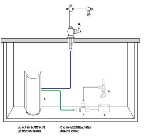 sink water filtration waterstone water filtration sink system 3000
