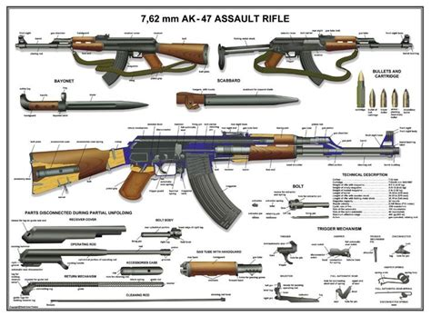 poster 12 quot x18 quot russian ak 47 kalashnikov rifle manual