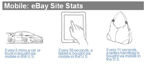 ebay site not mobile email commerce how to drive opens conversions and