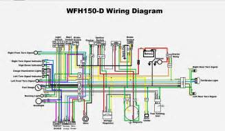 gy6 engine wiring diagram kazuma 150 wire diagram