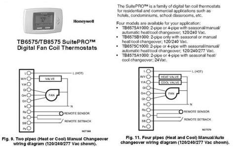 Dorable inncom thermostat wiring diagram picture collection simple inncom thermostat wiring diagram free wiring jzgreentown swarovskicordoba Gallery