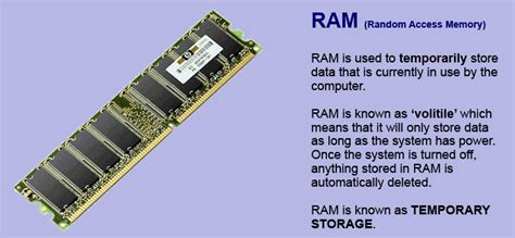what is ram in ict igcse ict computer components for the new syllabus