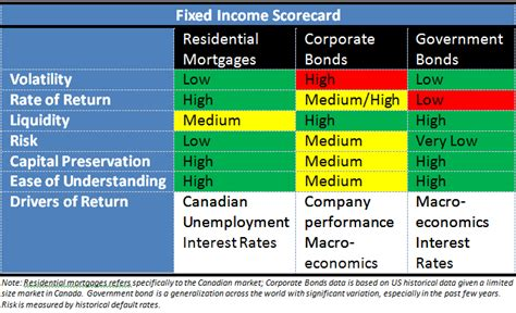 fixed income housing fixed income housing 28 images housing market trends cue the statisticians rutgers