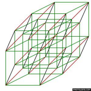 film 4 dimensi adalah pengertian dimensi juga dikaitkan dengan ilmu fisika