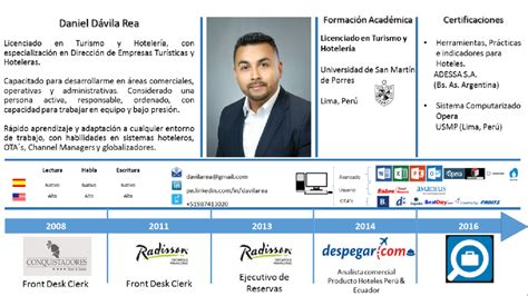 Modelo De Curriculum Vitae Peru 2016 Psicologos Peru Como Hacer Un Curriculum Vitae Ganador Modelos Y Plantilla