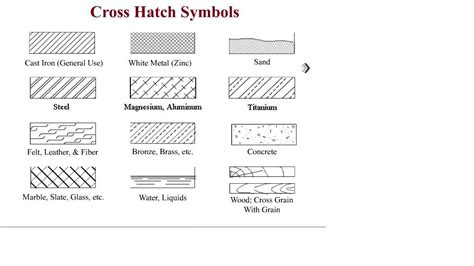 Engineering Drawing Template technological design cross hatch symbols
