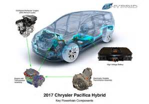 Electric Car Key Components 2017 Chrysler Pacifica Hybrid The Electric Minivan
