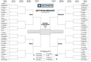 here s the 2017 ncaa men s basketball tournament bracket pic total pro sports