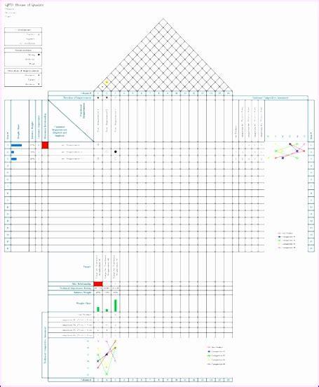 10 Qfd Template Excel Exceltemplates Exceltemplates Qfd Matrix Excel Template