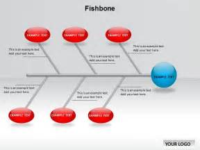 fishbone template ppt fishbone chart templates for powerpoint fishbone chart