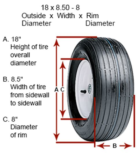 rims size how to measure tires and rims gempler s