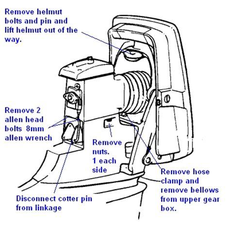 volvo penta outdrive parts diagram automotive parts