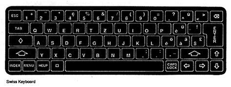keyboard layout ch international versions