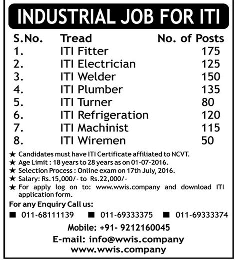 Submit Resume For Government by Iti Industrial Fair Submit Resume For Industrial