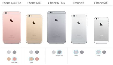 Hp Iphone Warna Emas iphone 6 6 plus dan 5s varian warna emas di hentikan