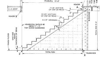 Stairs Height by Stair Ratio Design Of Your House Its Good Idea For