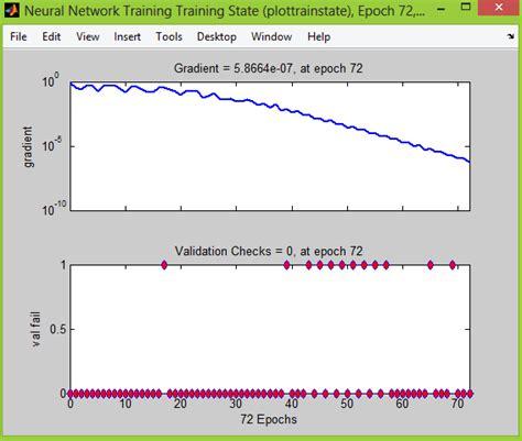 pattern recognition neural network matlab understanding matlab pattern recognition neural network