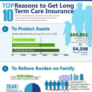 best term care insurance downloads ltcunderwriter