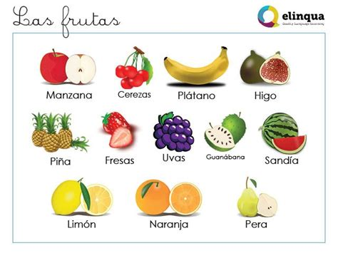 6 fruits name image gallery names of fruits