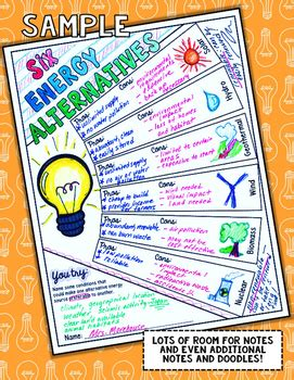 doodle free alternative alternative energy science doodle notes interactive