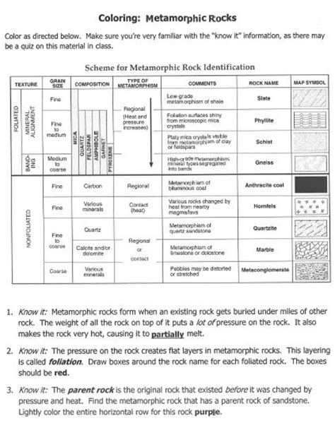 igneous rocks worksheet answers metamorphic rocks worksheet invigorite