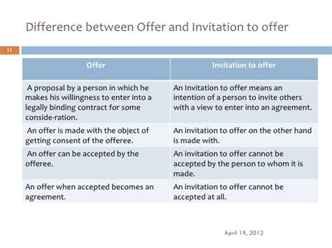 invitation to negotiate design and build contract invitation to offer definition choice image invitation