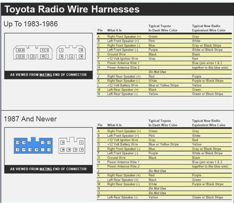 toyota tundra wiring diagram wiring diagram manual
