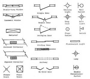 symbols on floor plans floor plan symbols for doors windows and electrical