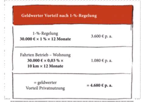 fahrten zwischen wohnung und arbeitsstätte berechnung gesch 228 ftswagen sponsored by finanzamt teil 2 foerderland