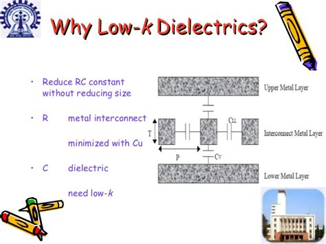 capacitor and dielectric pdf dielectric in capacitor pdf 28 images dielectric and capacitor pdf 28 images semiconductor