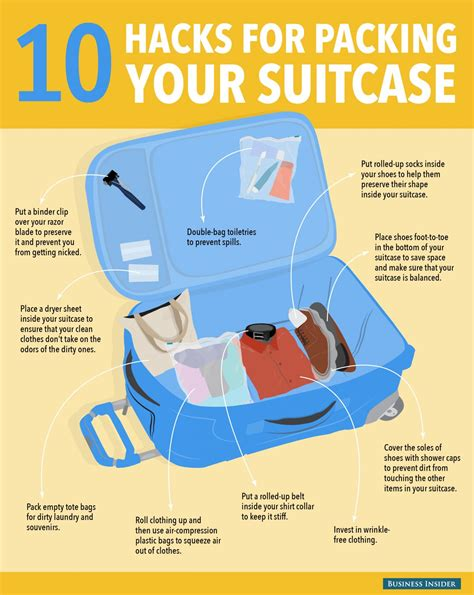 packing hacks packing like a pro b is for bear your irregular dose of