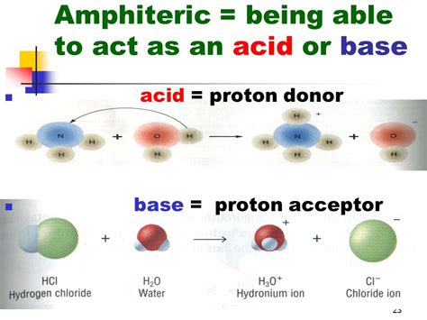 acid proton donor acids bases and salts all are electrolytes ppt